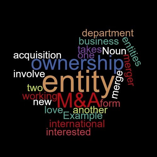 Study Legal English Word of the Week M&A