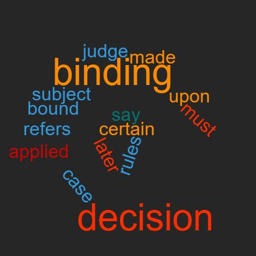 Study Legal English Word of the Week Binding Precedent