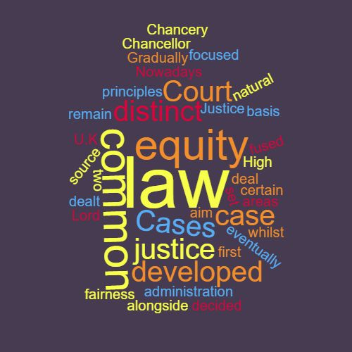 Study Legal English Word of the Week Equity