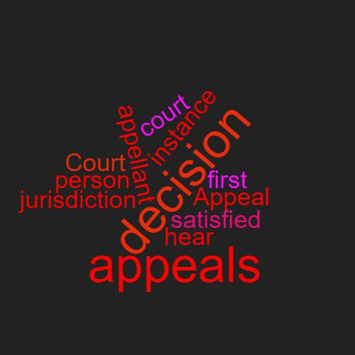 Study Legal English Word of the Week: Appellant
