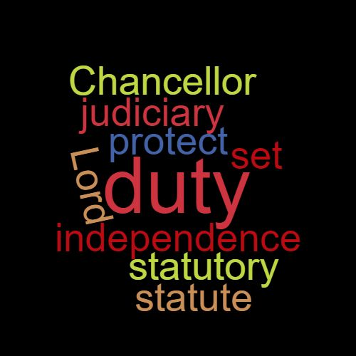 Study Legal English Word of the Week: Statutory Duty