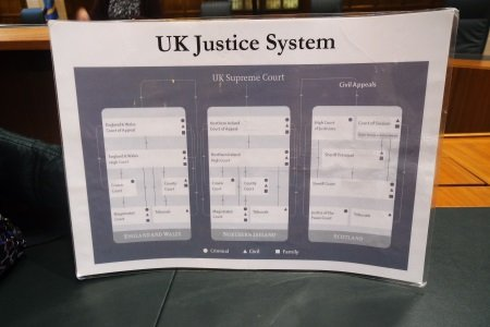 Informative guides about the UK legal system