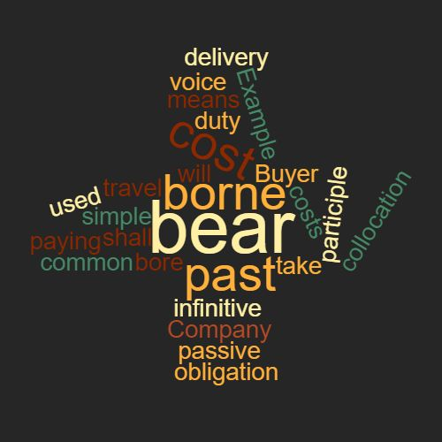 Study Legal English word of week bear