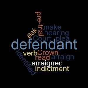 Study Legal English Word of the week To Arraign