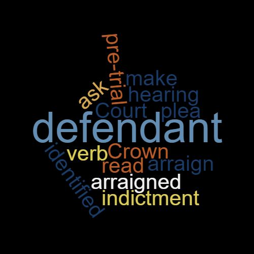 Study Legal English Word of the Week: Arraign