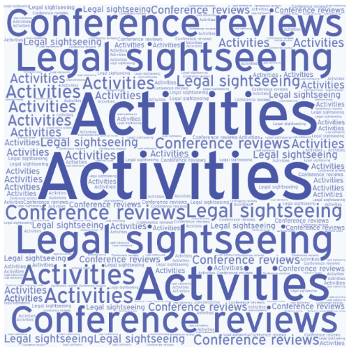 Legal sightseeing and conference reviews
